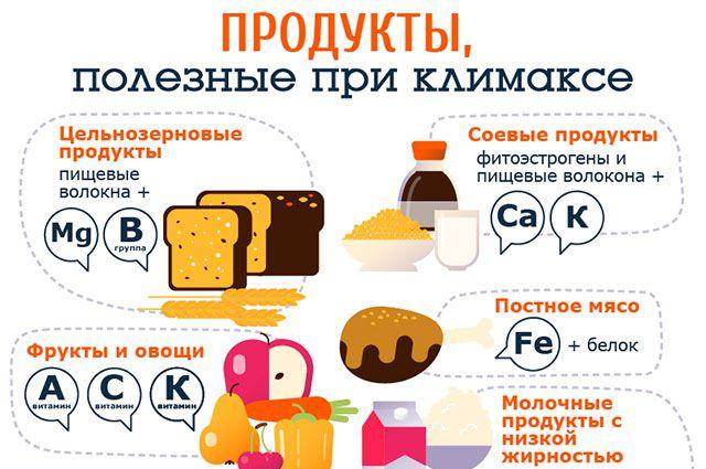 продукты при менопаузе